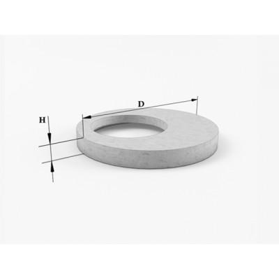 Крышка кольца ПГ 20 (квадратная)
